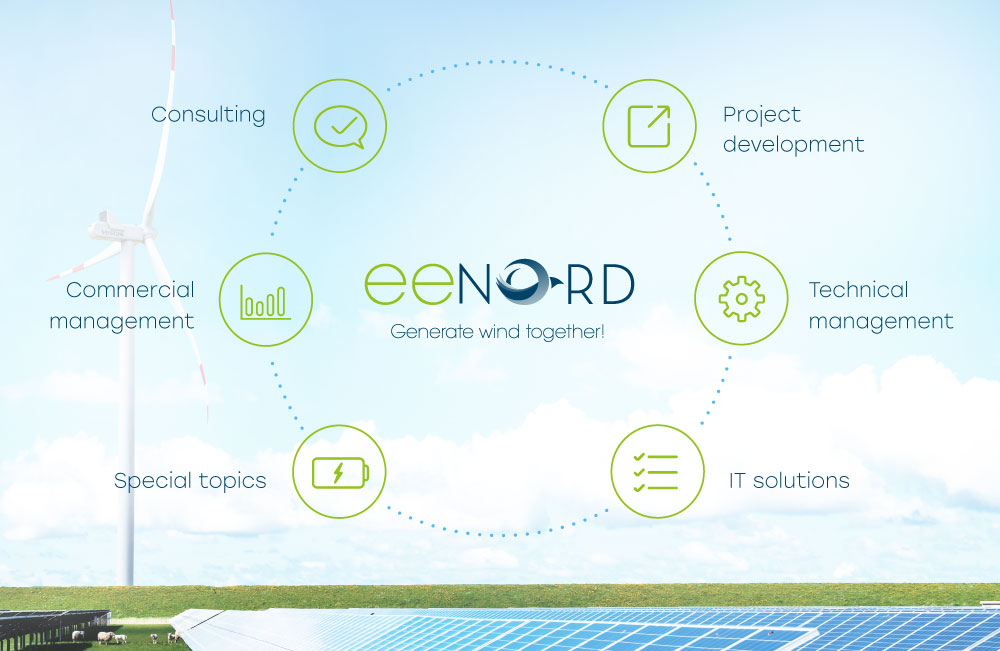 Generate wind together! eeNord